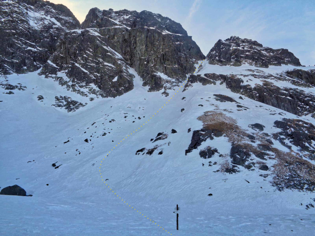 Kozia Przełęcz, szlak w zimie