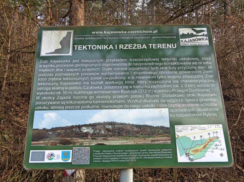Rezerwat Kajasówka, tablice