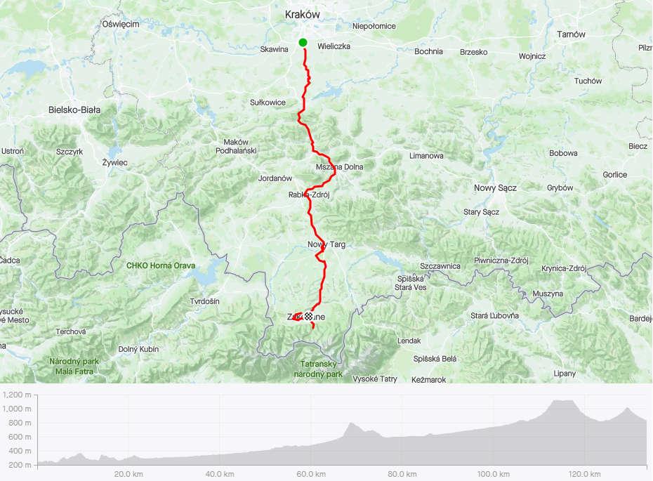 Kraków - Zakopane rowerem, mapa