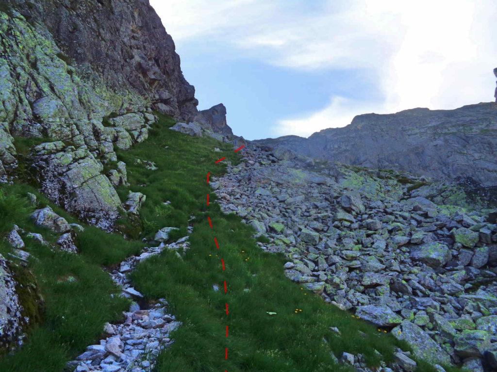 Droga na Mylną Przełęcz