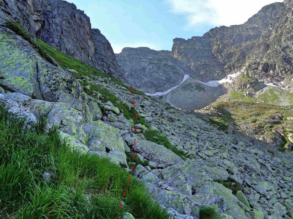 Mylna Przełęcz, droga od Karbu