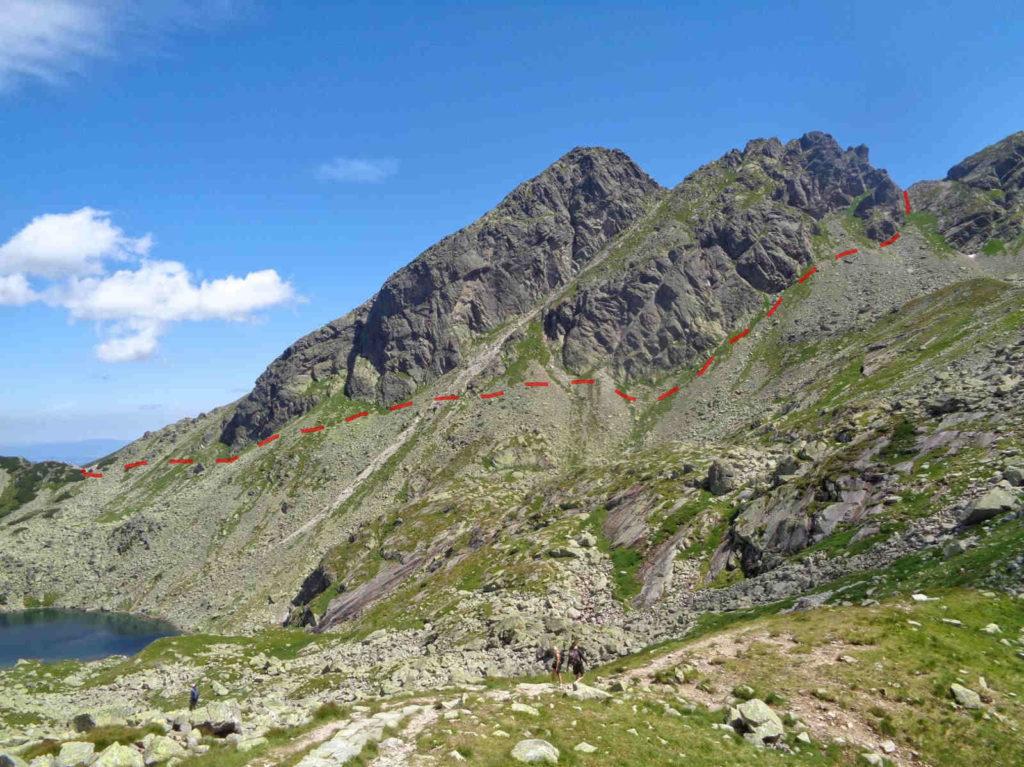 Mylna Przełęcz, topo