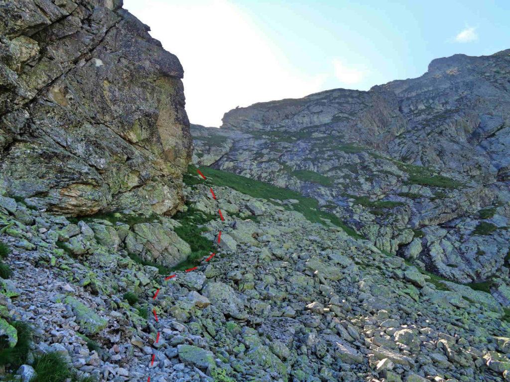 Mylna Przełęcz, wejście