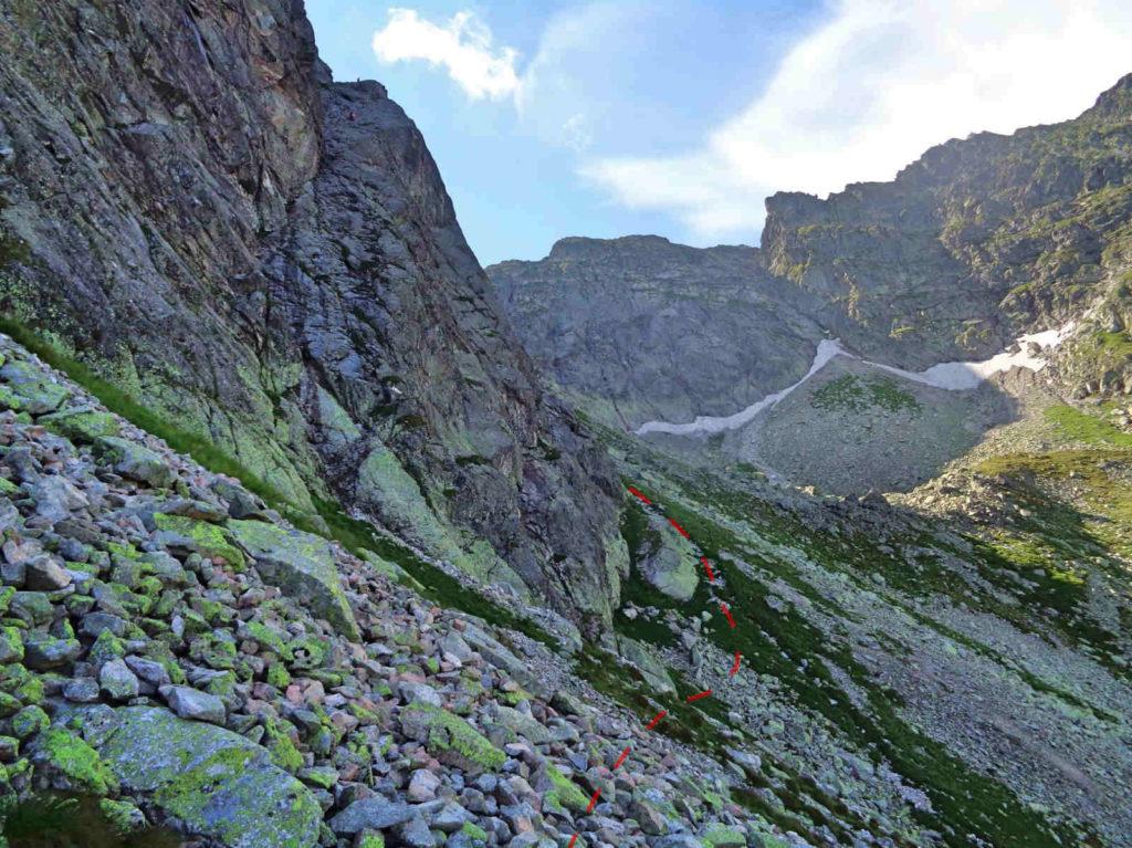 Mylna Przełęcz, wejście od Karbu