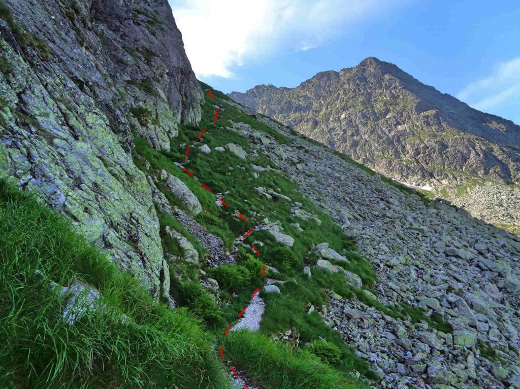 Mylna Przełęcz z Przełęczy Karb