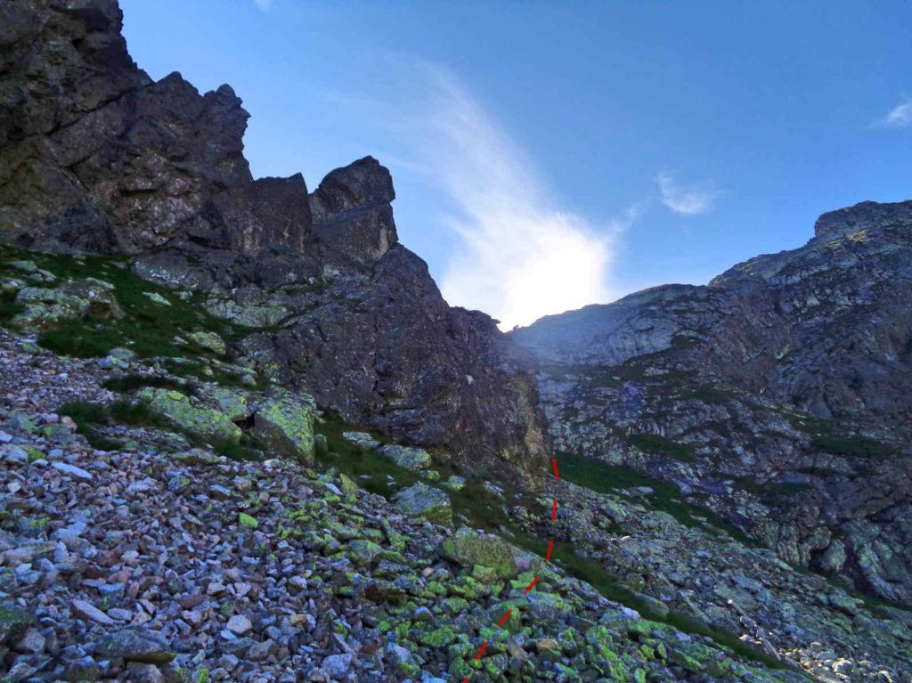 Wejście na Mylną Przełęcz