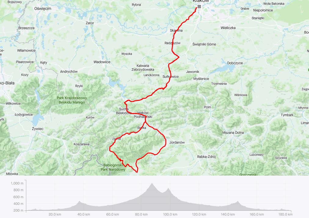 Przełęcz Krowiarki z Krakowa, mapa