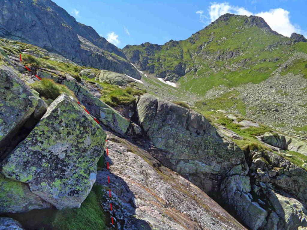 Szlak Karb - Świnicka Przełęcz, trudności