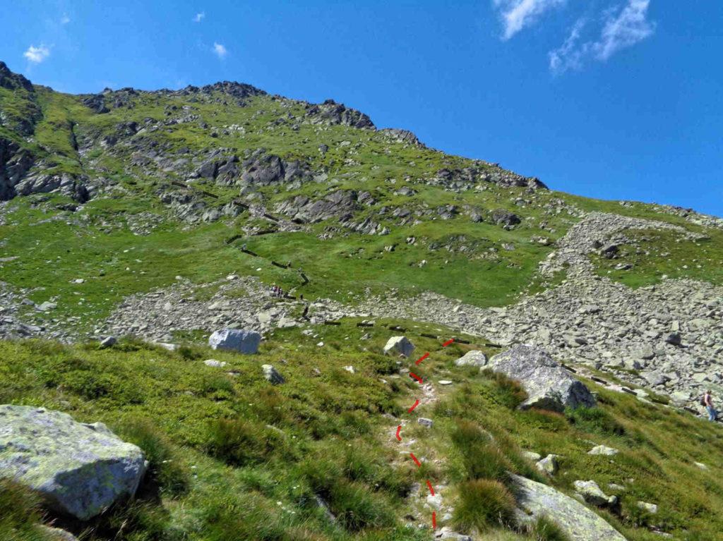 Szlaki na Świnicką Przełęcz