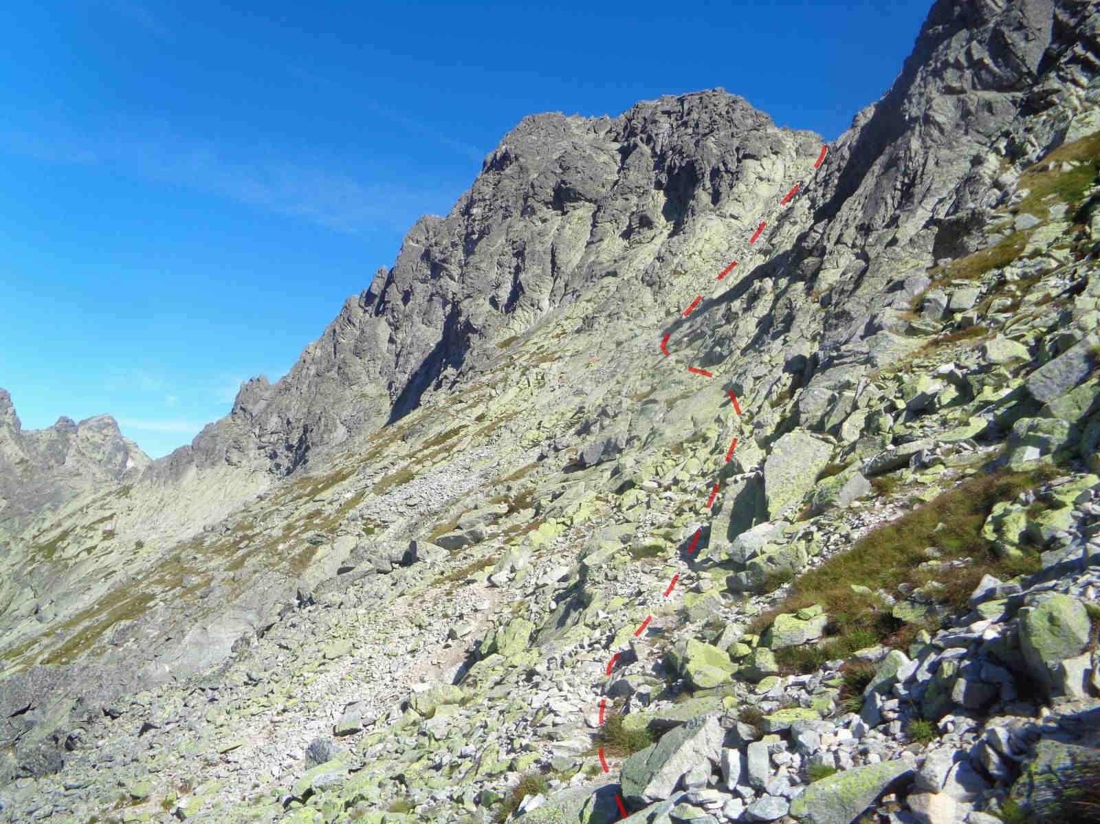 Gankowa Przełęcz, topo