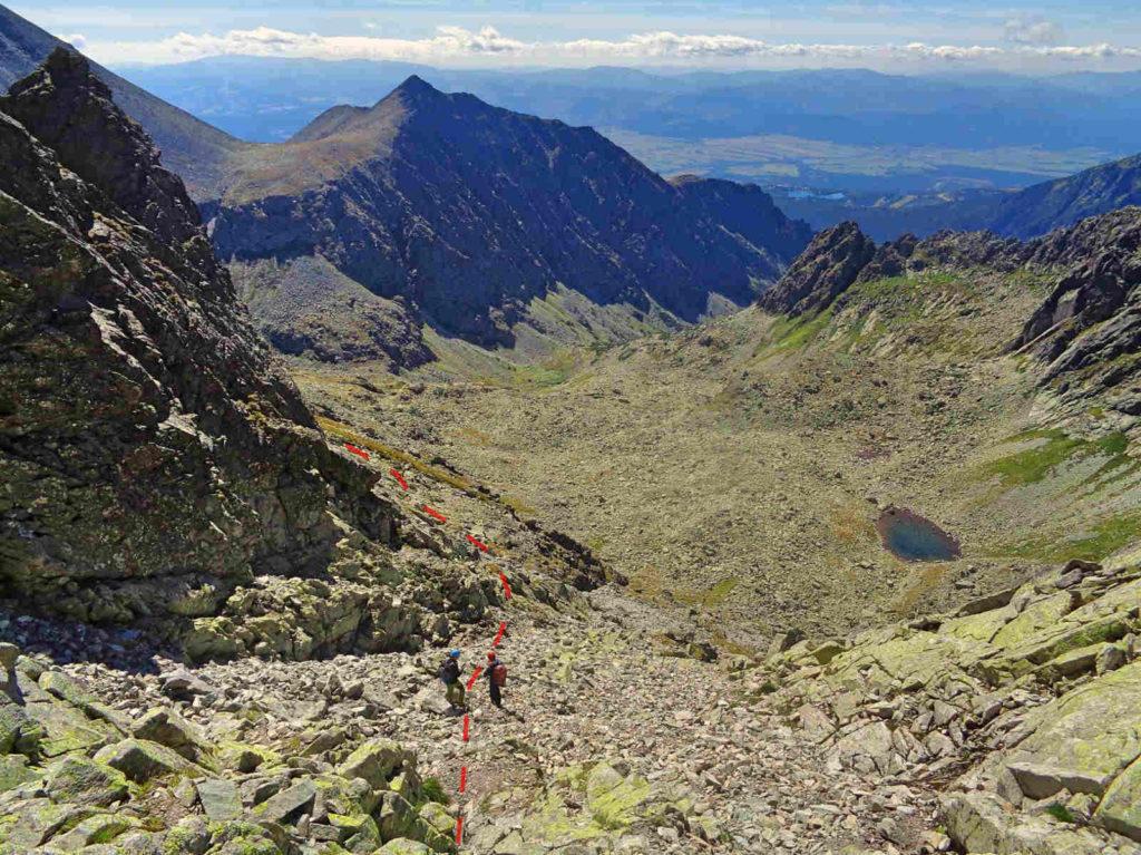 Gankowa Przełęcz, zejście