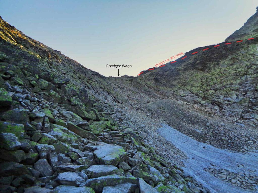 Przełęcz Waga