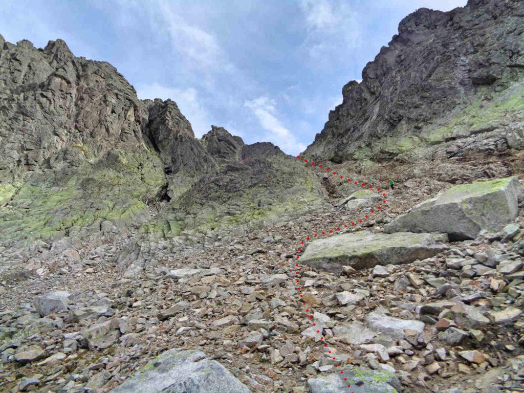 Barania Przełęcz, wejście