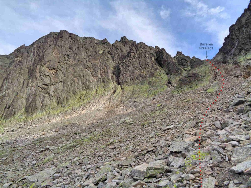Wejście na Baranią Przełęcz