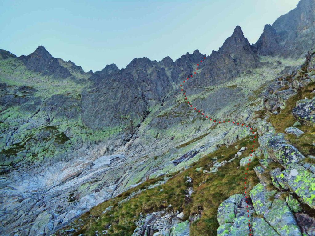 Droga na Małą Durną Przełęcz
