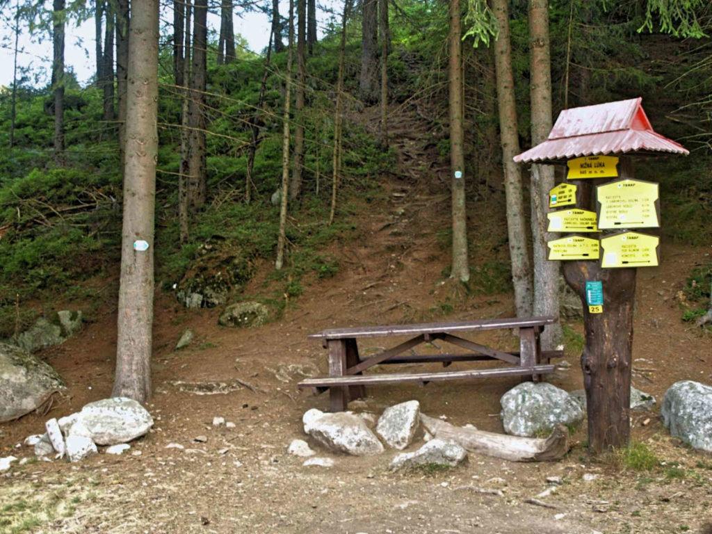 Dolina Wąska, szlaki