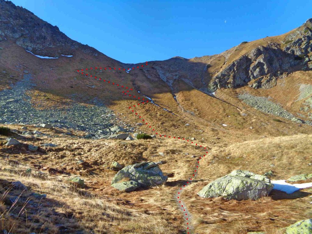 Wejście na Gładką Przełęcz