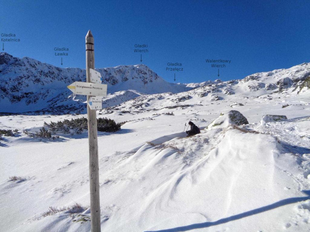 Dolina Pięciu Stawów, szczyty i szlaki