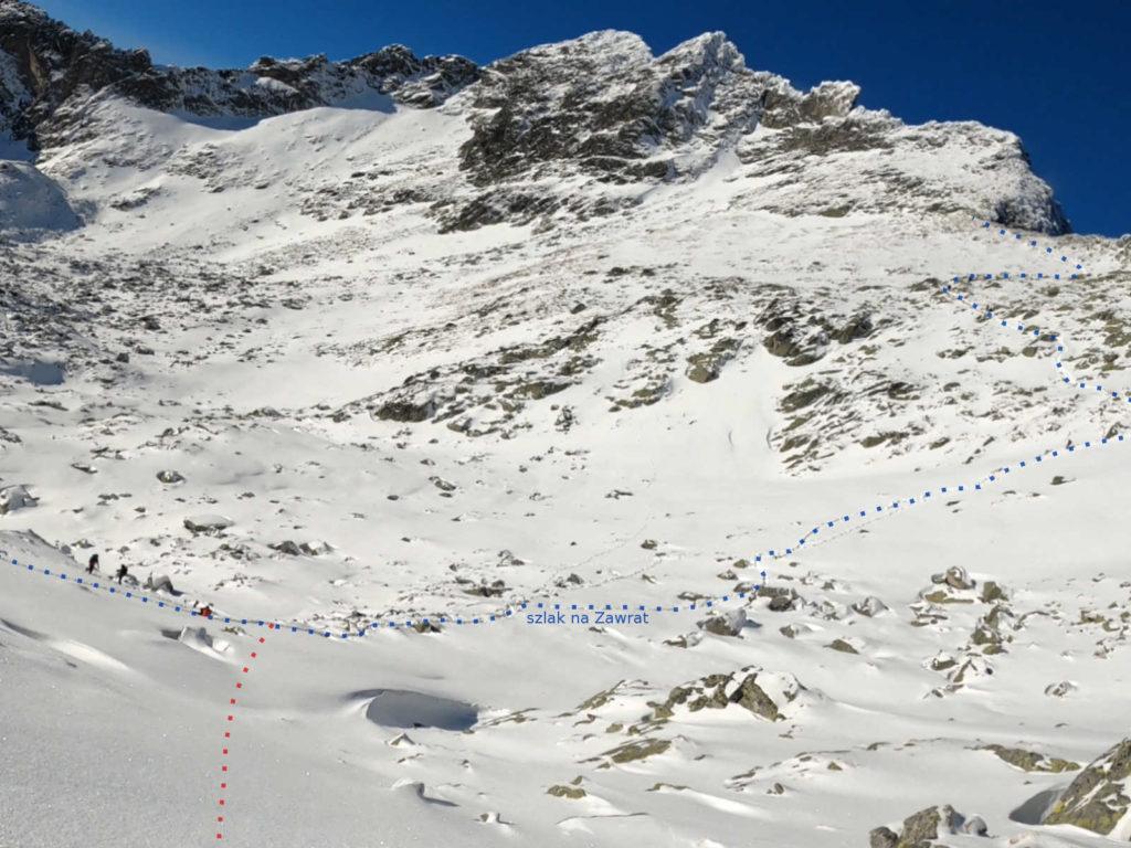 Przełęcz Schodki od szlaku na Zawrat
