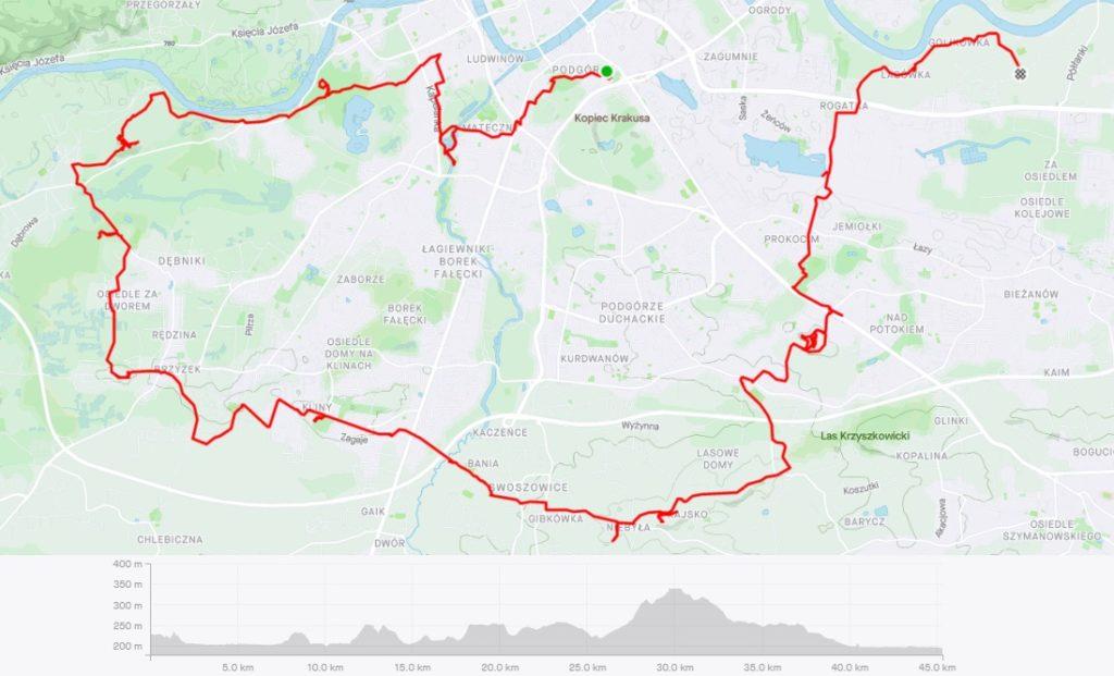 Szlak Twierdzy Kraków, mapa części południowej