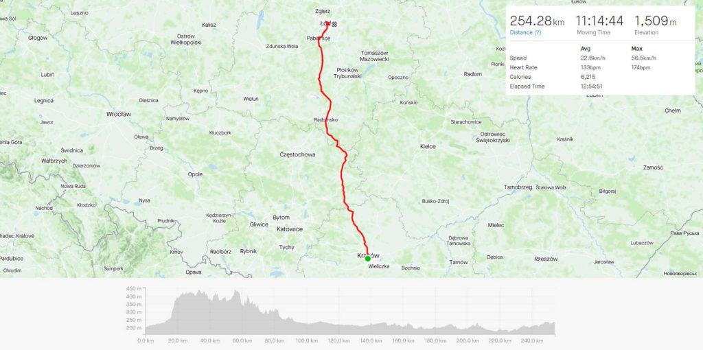 Kraków - Łódź rowerem, mapa