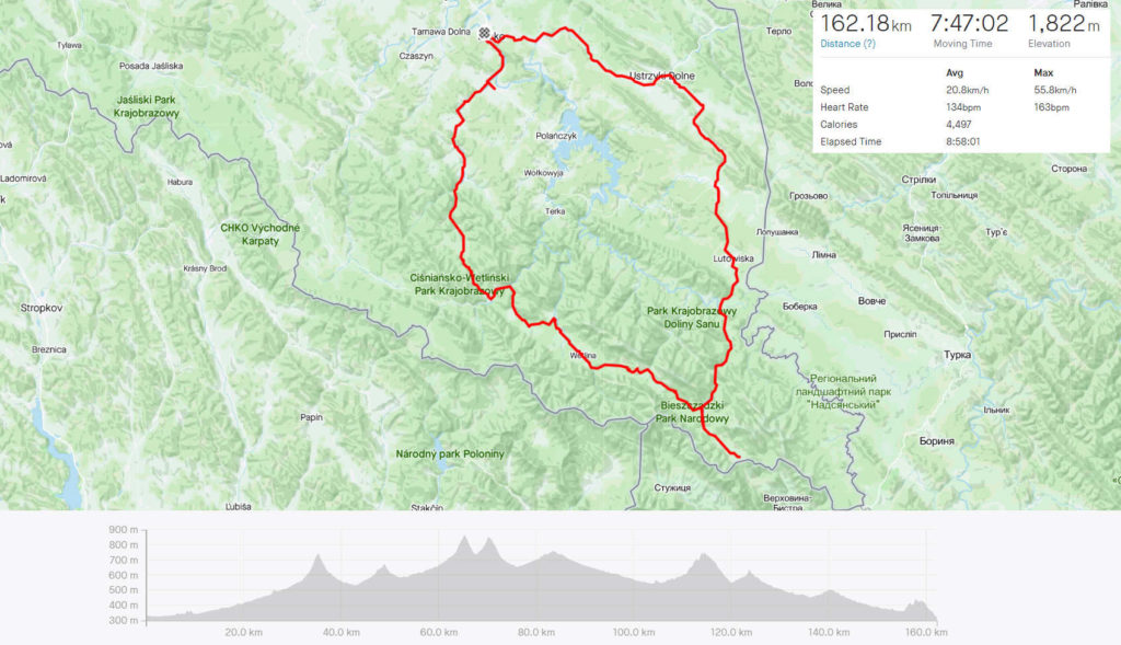 Wielka Pętla Bieszczadzka rowerem, mapa