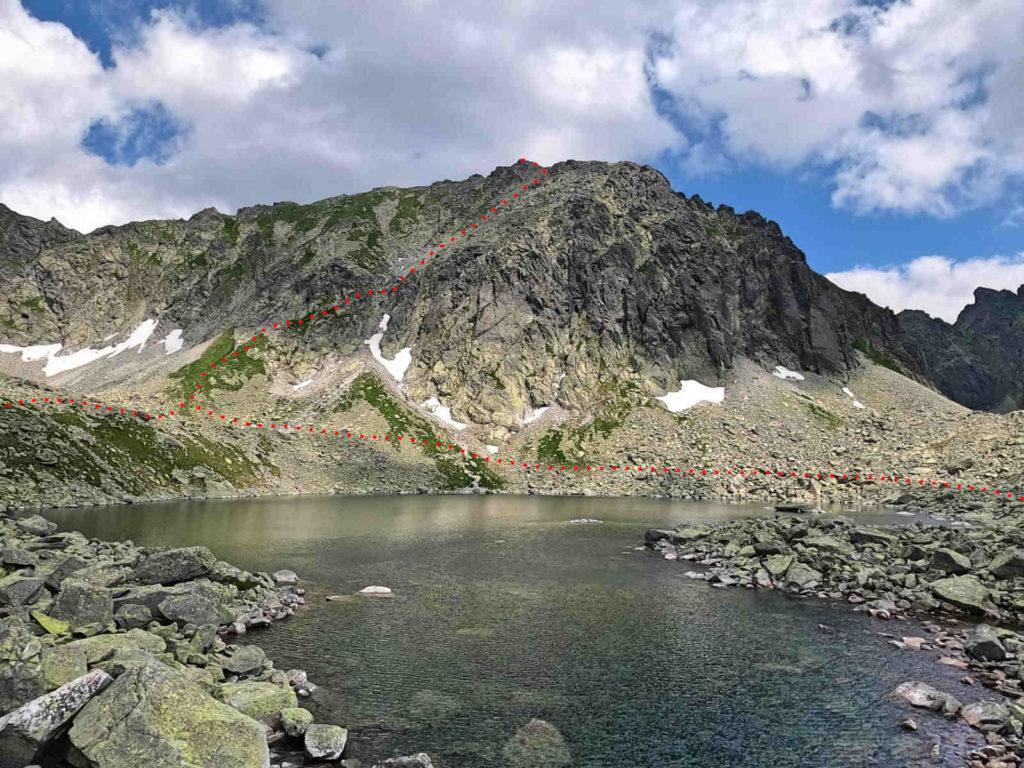 Szczyrbski Szczyt, droga na szczyt