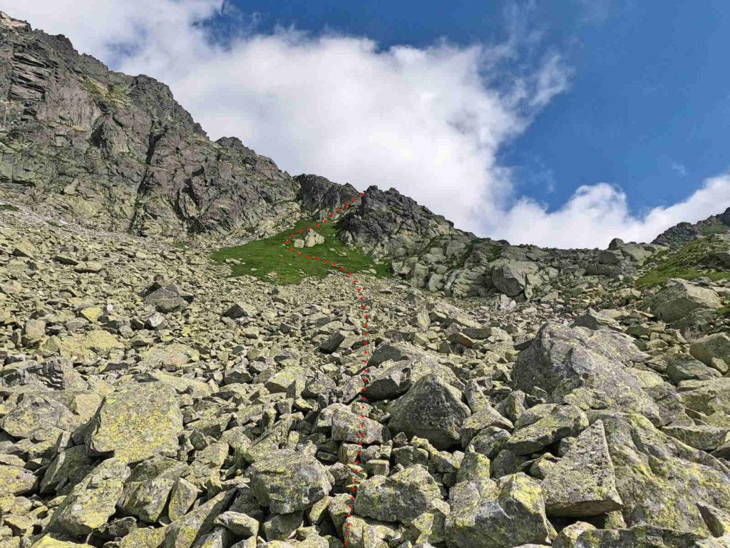 Szczyrbski Szczyt, wejście od Doliny Młynickiej